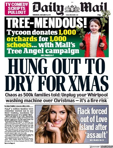Daily Mail Newspaper Front Page (UK) for 18 December 2019