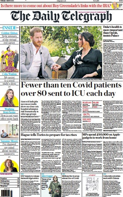 The Daily Telegraph Newspaper Front Page (UK) for 2 March 2021