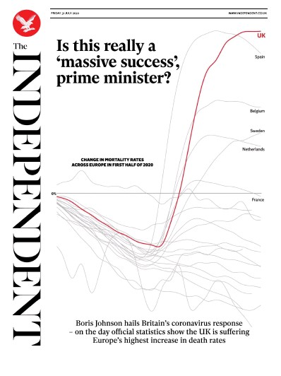 The Independent Newspaper Front Page (UK) for 31 July 2020